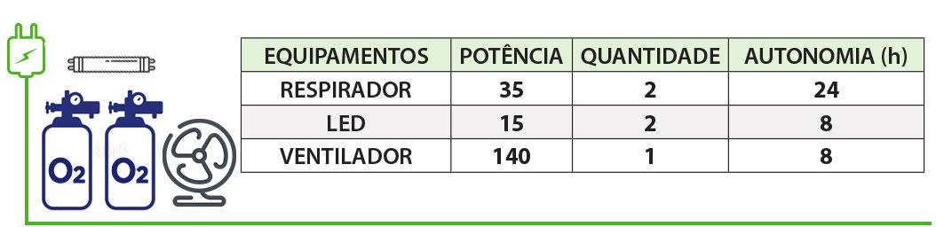 GERADOR-DE-ENERGIA-SOLAR-GROWATT-OFF-GRID-SEM-ESTRUTURA-ALDO-SOLAR-OFF-GRID-GF-1,34KWP-SPF-3KVA-MPPT-MONO-230V-DYNESS-LITIO-3,84-KWH-URGENCIA- -Aldo-Solar
