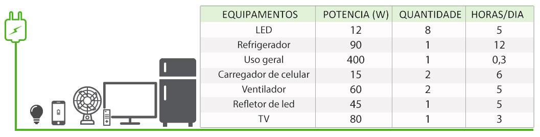 GERADOR-DE-ENERGIA-SOLAR-VICTRON-OFF-GRID-METALICA-TRAPEZOIDAL-K2-SYSTEMS-ALDO-SOLAR-OFF-GRID-GF-1,64KWP-PHOENIX-1,2KVA-MONO-230V-BMV-700-ENERGY-SOURCE-LITIO-2,17KW-|-Aldo-Solar