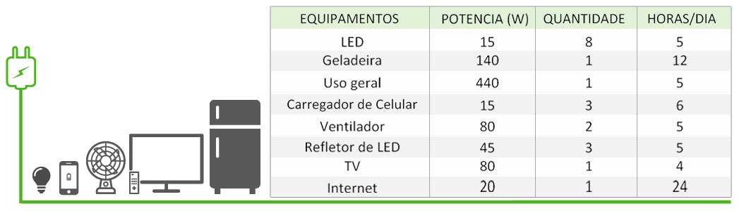 GERADOR-DE-ENERGIA-SOLAR-VICTRON-OFF-GRID-LAJE-SOLAR-GROUP-ALDO-SOLAR-OFF-GRID-GF-2,68KWP-MULTIPLUS-2KVA-MONO-230V-7,2KWH-|-Aldo-Solar