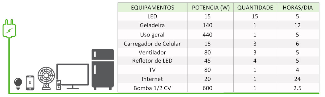 GERADOR-DE-ENERGIA-SOLAR-VICTRON-OFF-GRID-SOLO-ROMAGNOLE-ALDO-SOLAR-OFF-GRID-GF-4,02KWP-MULTIPLUS-3KVA-MONO-120V-BMV-700-9,6KWH-|-Aldo-Solar