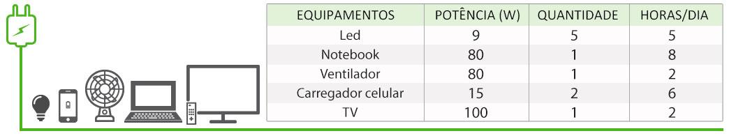 GERADOR-DE-ENERGIA-SOLAR-VICTRON-OFF-GRID-ROSCA-DUPLA-METAL-K2-SYSTEMS-ALDO-SOLAR-OFF-GRID-GF-0,67KWP-PHOENIX-500VA-MONO-120V-2,4KWH- -Aldo-Solar