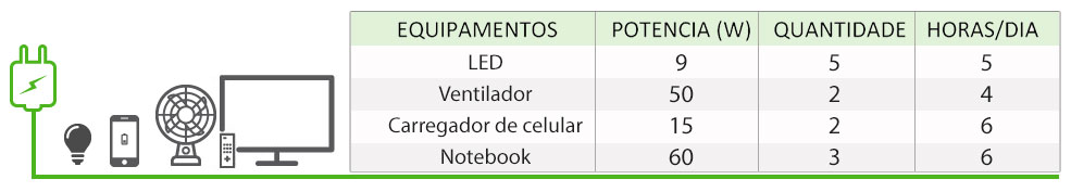 GERADOR-DE-ENERGIA-SOLAR-VICTRON-OFF-GRID-SOLO-ROMAGNOLE-ALDO-SOLAR-OFF-GRID-GF-0,82KWP-PHOENIX-500VA-MONO-120V-BMV-700-ENERGY-SOURCE-LITIO-2,17KWH-|-Aldo-Solar