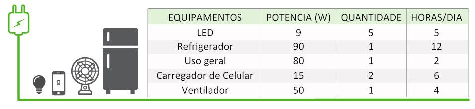 GERADOR-DE-ENERGIA-SOLAR-VICTRON-OFF-GRID-SOLO-ROMAGNOLE-ALDO-SOLAR-OFF-GRID-GF-0,67KWP-PHOENIX-800VA-MONO-230V-2,4KWH-|-Aldo-Solar