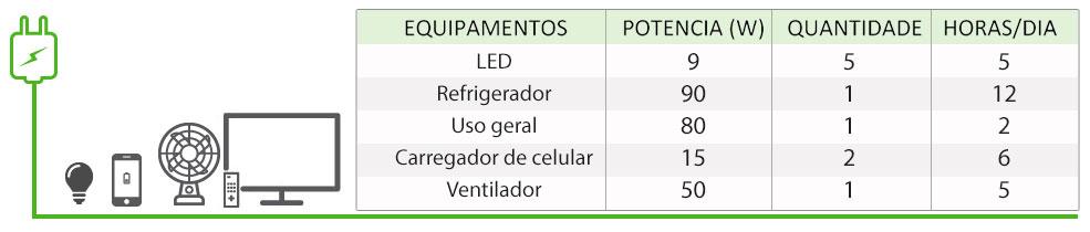 GERADOR-DE-ENERGIA-SOLAR-VICTRON-OFF-GRID-ROSCA-DUPLA-METAL-K2-SYSTEMS-ALDO-SOLAR-OFF-GRID-GF-0,82KWP-PHOENIX-800VA-MONO-230V-2,4KWH-|-Aldo-Solar