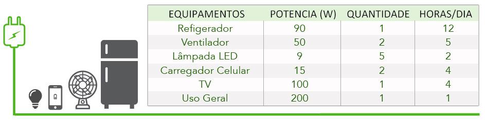 GERADOR-DE-ENERGIA-SOLAR-VICTRON-OFF-GRID-COLONIAL-SOLAR-GROUP-ALDO-SOLAR-OFF-GRID-GF-1,34KWP-MULTIPLUS-800VA-MONO-230V-COLOR-GX-BYD-LITIO-2,56KWH-|-Aldo-Solar