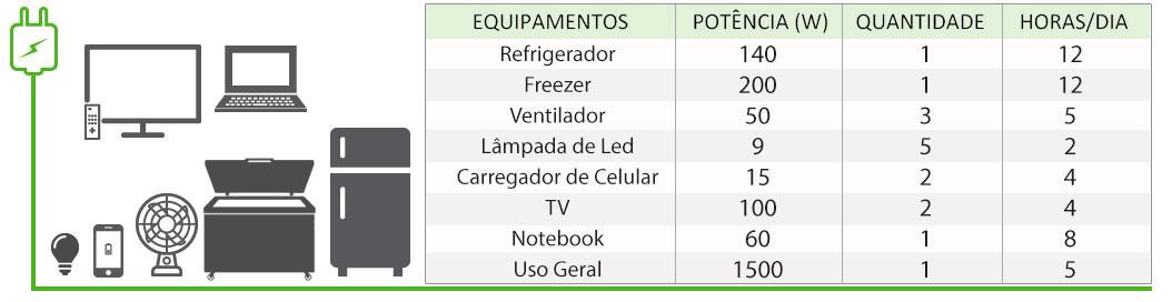 GERADOR-DE-ENERGIA-SOLAR-GROWATT-OFF-GRID-ROSCA-DUPLA-METAL-ROMAGNOLE-ALDO-SOLAR-OFF-GRID-GF-7,04KWP-SPF-ES-6KVA-MPPT-BIF-220V-DYNESS-LITIO-11,52-KWH-|-Aldo-Solar