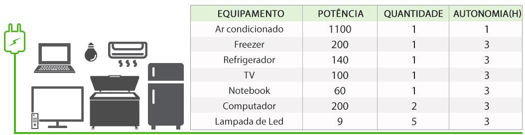 GERADOR-DE-ENERGIA-SOLAR-GROWATT-BACKUP-SEM-ESTRUTURA-ALDO-SOLAR-OFF-GRID-GF-1,005KWP-SPF-3KVA-MPPT-MONO-230V-4,8KWH-|-Aldo-Solar