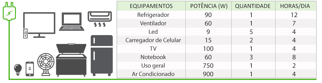 GERADOR-DE-ENERGIA-SOLAR-GROWATT-OFF-GRID-SEM-ESTRUTURA-ALDO-SOLAR-OFF-GRID-GF-4,5KWP-SPF-ES-5KVA-MPPT-MONO-220V-9,6KWH-|-Aldo-Solar