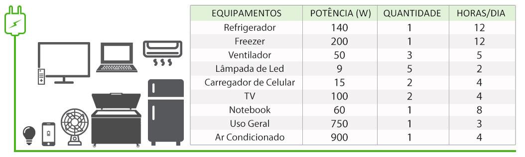 GERADOR-DE-ENERGIA-SOLAR-GROWATT-OFF-GRID-SEM-ESTRUTURA-ALDO-SOLAR-OFF-GRID-GF-6KWP-SPF-ES-3KVA-MPPT-MONO-120V-9,6KWH-|-Aldo-Solar