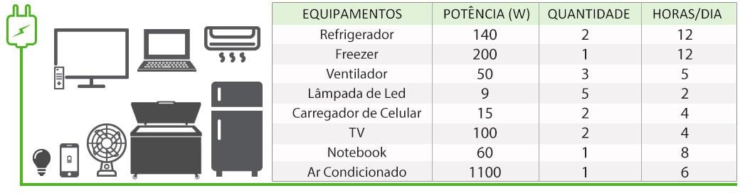 GERADOR-DE-ENERGIA-SOLAR-GROWATT-OFF-GRID-ROSCA-DUPLA-MADEIRA-SOLAR-GROUP-ALDO-SOLAR-OFF-GRID-GF-7,92KWP-SPF-ES-10.5KVA-MPPT-TRIF-380V-DYNESS-LITIO-11,52-KWH-|-Aldo-Solar