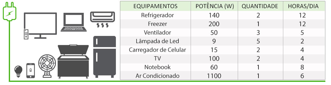 GERADOR-DE-ENERGIA-SOLAR-GROWATT-OFF-GRID-SEM-ESTRUTURA-ALDO-SOLAR-OFF-GRID-GF-7,92KWP-SPF-ES-9KVA-MPPT-TRIF-220V-9,6KWH-|-Aldo-Solar