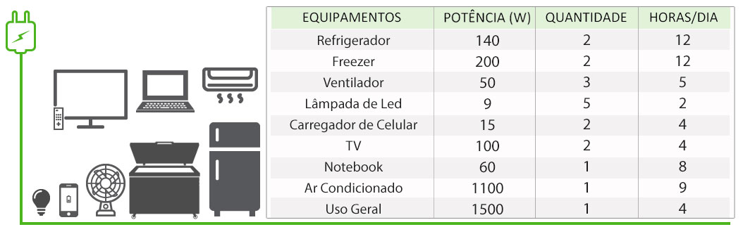 GERADOR-DE-ENERGIA-SOLAR-GROWATT-OFF-GRID-ONDULADA-ROMAGNOLE-ALDO-SOLAR-OFF-GRID-GF-13,2KWP-SPF-ES-15KVA-MPPT-TRIF-380V-DYNESS-LITIO-23,04KWH-|-Aldo-Solar