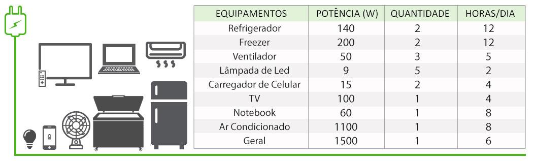 GERADOR-DE-ENERGIA-SOLAR-GROWATT-OFF-GRID-METALICA-PERFIL-55CM-ROMAGNOLE-ALDO-SOLAR-OFF-GRID-GF-15,84KWP-SPF-ES-15KVA-MPPT-TRIF-380V-DYNESS-LITIO-23,04KWH-|-Aldo-Solar