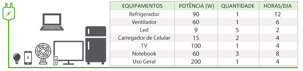 GERADOR-DE-ENERGIA-SOLAR-GROWATT-OFF-GRID-COLONIAL-SOLAR-GROUP-ALDO-SOLAR-OFF-GRID-GF-1,76KWP-SPF-ES-3.5KVA-MPPT-MONO-230V-DYNESS-LITIO-3,84-KWH-|-Aldo-Solar