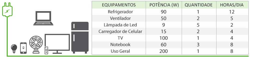 GERADOR-DE-ENERGIA-SOLAR-GROWATT-OFF-GRID-METALICA-PERFIL-55CM-ROMAGNOLE-ALDO-SOLAR-OFF-GRID-GF-2,64KWP-SPF-ES-5KVA-MPPT-MONO-220V-4,8KWH-|-Aldo-Solar