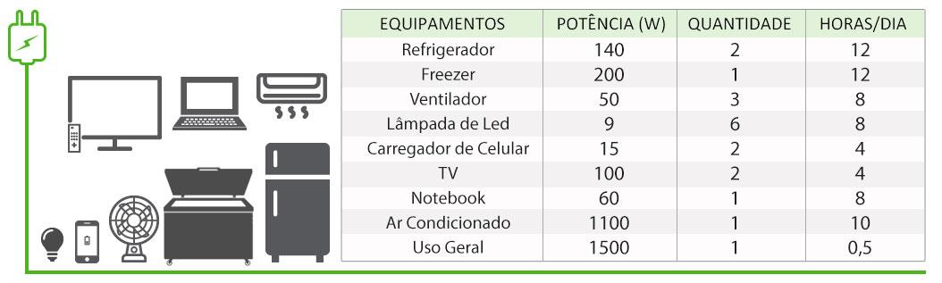 GERADOR-DE-ENERGIA-SOLAR-GROWATT-OFF-GRID-SEM-ESTRUTURA-ALDO-SOLAR-OFF-GRID-GF-10,05KWP-SPF-ES-9KVA-MPPT-TRIF-220V-DYNESS-LITIO-15,36-KWH- -Aldo-Solar