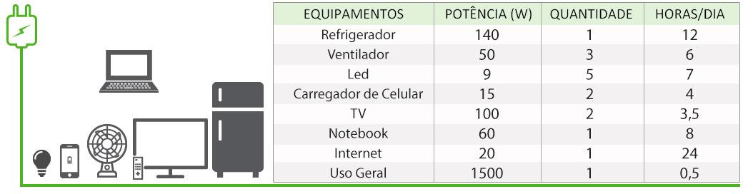 GERADOR-DE-ENERGIA-SOLAR-GROWATT-OFF-GRID-SEM-ESTRUTURA-ALDO-SOLAR-OFF-GRID-GF-2,68KWP-SPF-ES-3.5KVA-MPPT-MONO-220V-9,6KWH- -Aldo-Solar