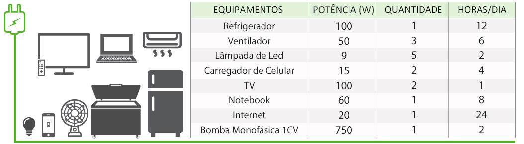 GERADOR-DE-ENERGIA-SOLAR-GROWATT-OFF-GRID-ONDULADA-ROMAGNOLE-ALDO-SOLAR-OFF-GRID-GF-2,46KWP-SPF-ES-5KVA-MPPT-MONO-230V-4,8-KWH-|-Aldo-Solar