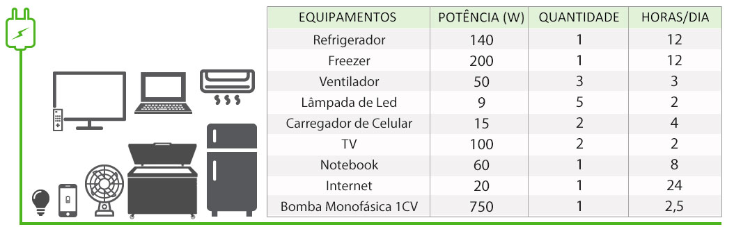 GERADOR-DE-ENERGIA-SOLAR-GROWATT-OFF-GRID-COLONIAL-SOLAR-GROUP-ALDO-SOLAR-OFF-GRID-GF-4,1KWP-SPF-ES-5KVA-MPPT-MONO-230V-DYNESS-LITIO-7,68-KWH-|-Aldo-Solar