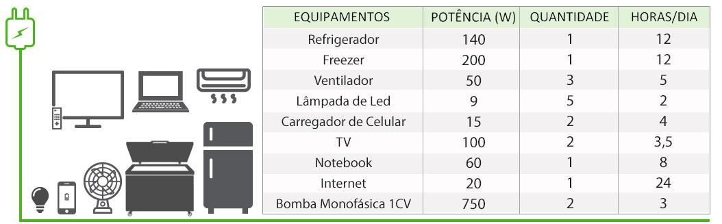 GERADOR-DE-ENERGIA-SOLAR-GROWATT-OFF-GRID-LAJE-SOLAR-GROUP-ALDO-SOLAR-OFF-GRID-GF-5,74KWP-SPF-ES-5KVA-MPPT-MONO-230V-DYNESS-LITIO-11,52-KWH- -Aldo-Solar