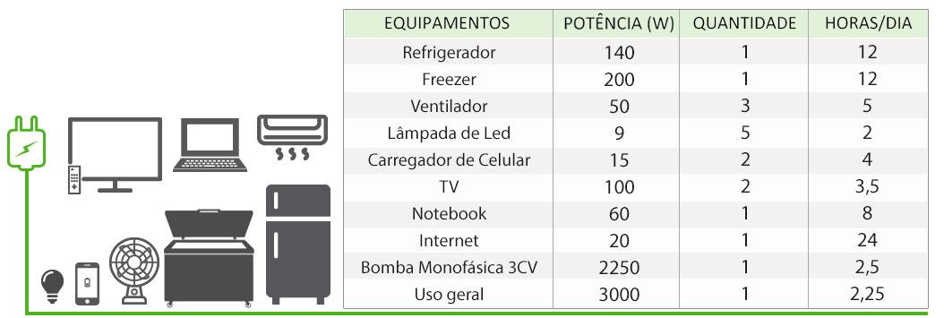 GERADOR-DE-ENERGIA-SOLAR-GROWATT-OFF-GRID-METALICA-PERFIL-55CM-ROMAGNOLE-ALDO-SOLAR-OFF-GRID-GF-9,84KWP-SPF-ES-5KVA-MPPT-TRIF-380V-19,2-KWH-|-Aldo-Solar