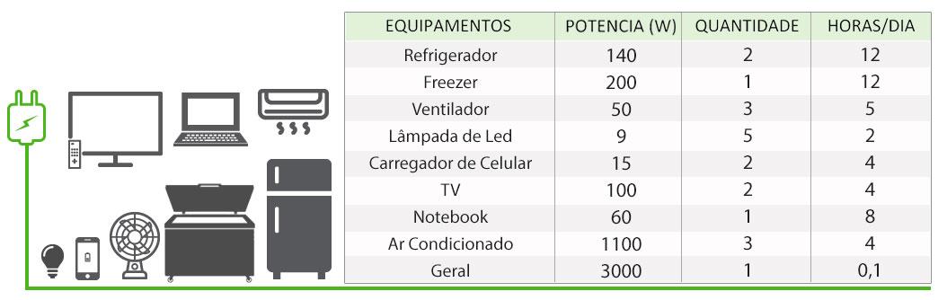 GERADOR-DE-ENERGIA-SOLAR-GROWATT-OFF-GRID-SEM-ESTRUTURA-ALDO-SOLAR-OFF-GRID-GF-11,07KWP-SPF-3KVA-MPPT-MONO-120V-DYNESS-LITIO-15,36-KWH-|-Aldo-Solar