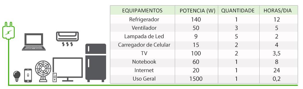 GERADOR-DE-ENERGIA-SOLAR-GROWATT-OFF-GRID-SEM-ESTRUTURA-ALDO-SOLAR-OFF-GRID-GF-2,01KWP-SPF-3KVA-MPPT-MONO-120V-DYNESS-LITIO-3,84-KWH- -Aldo-Solar