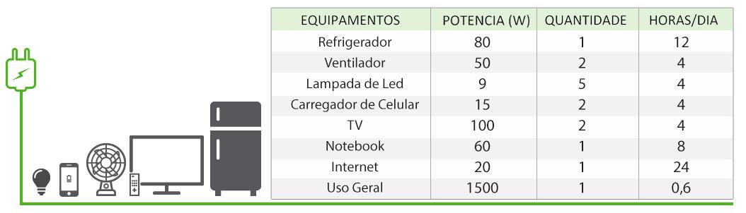 GERADOR-DE-ENERGIA-SOLAR-GROWATT-OFF-GRID-SOLO-ROMAGNOLE-ALDO-SOLAR-OFF-GRID-GF-2,01KWP-SPF-3KVA-MPPT-MONO-120V-ENERGY-SOURCE-LITIO-4,34KWH-|-Aldo-Solar