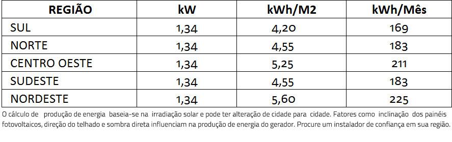 GERADOR-DE-ENERGIA-SOLAR-REFUSOL-SEM-ESTRUTURA-ALDO-SOLAR-ON-GRID-GEF-1,34KWP-BYD-POLI-HALF-CELL-ONE-1.6KW-1MPPT-MONO-220V-|-Aldo-Solar