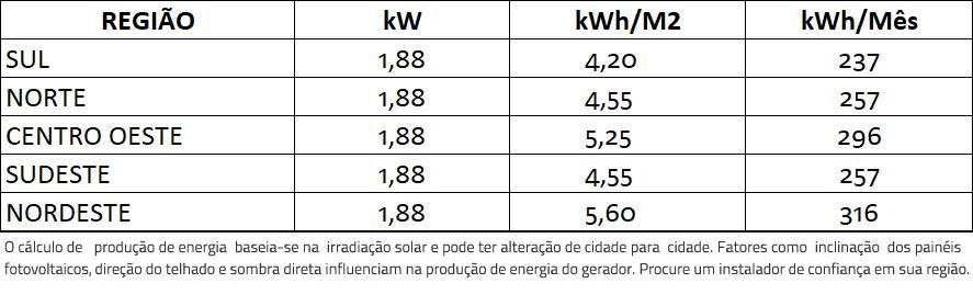 GERADOR-DE-ENERGIA-SOLAR-GROWATT-SEM-ESTRUTURA-ALDO-SOLAR-ON-GRID-GF-1,88KWP-TRINA-MONO-PERC-HALF-CELL-375W-MIC-1.5KW-1MPPT-MONO-220V-|-Aldo-Solar