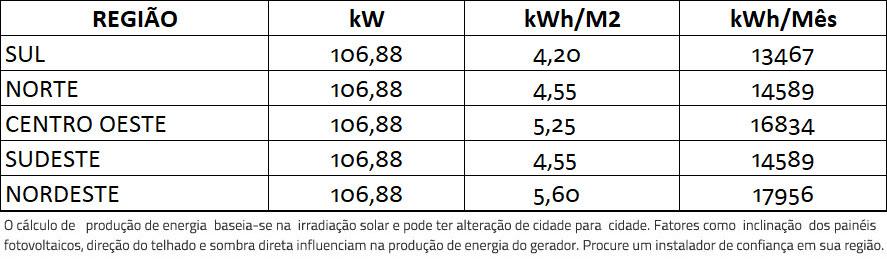 GERADOR-DE-ENERGIA-SOLAR-SMA-SEM-ESTRUTURA-ALDO-SOLAR-ON-GRID-GF-106,88KWP-TRINA-MONO-PERC-HALF-CELL-375W-SUNNY-75KW-1MPPT-TRIF-380V-|-Aldo-Solar