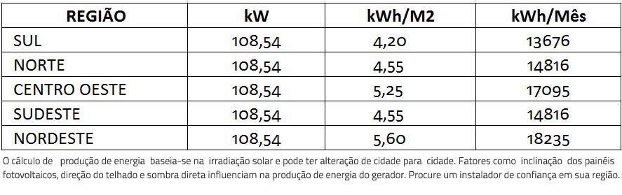 GERADOR-DE-ENERGIA-SOLAR-FRONIUS-SOLO-ROMAGNOLE-ALDO-SOLAR-ON-GRID-GEF-108,54KWP-BYD-POLI-HALF-CELL-ECO-27KW-1MPPT-TRIF-380V-- -Aldo-Solar