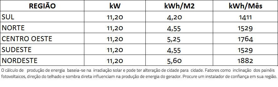 GERADOR-DE-ENERGIA-SOLAR-GROWATT-SEM-ESTRUTURA-ALDO-SOLAR-ON-GRID-GF-14,4KWP-BYD-MONO-PERC-HALF-CELL-400W-MID-15KW-2MPPT-TRIF-380V-|-Aldo-Solar