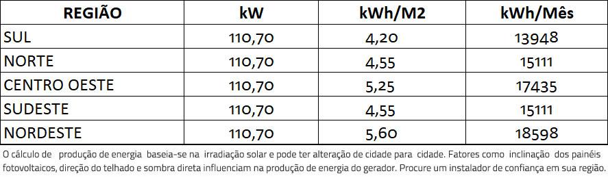 GERADOR-DE-ENERGIA-SOLAR-FRONIUS-COLONIAL-ROMAGNOLE-ALDO-SOLAR-ON-GRID-GF-110,7KWP-JINKO-BIFACIAL-MONO-410W-ECO-27KW-1MPPT-TRIF-380V-|-Aldo-Solar
