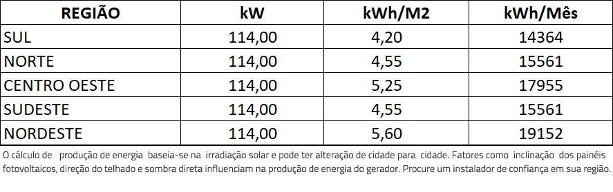 GERADOR-DE-ENERGIA-SOLAR-REFUSOL-ROSCA-DUPLA-MADEIRA-ROMAGNOLE-ALDO-SOLAR-ON-GRID-GF-114KWP-TRINA-MONO-PERC-HALF-CELL-375W-SMART-40KW-1MPPT-TRIF-380V-|-Aldo-Solar