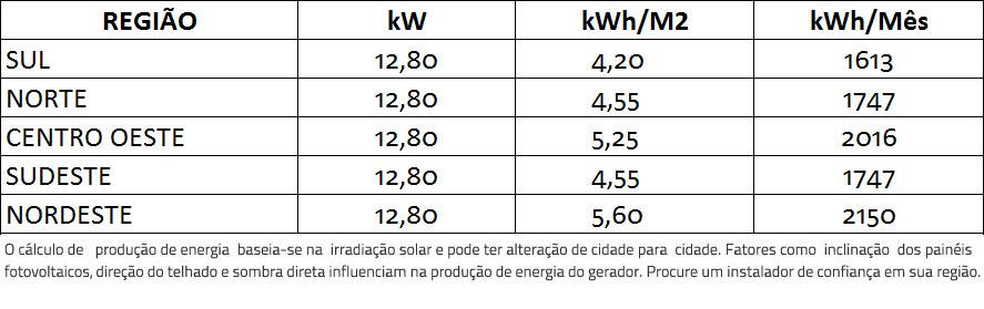 GERADOR-DE-ENERGIA-SOLAR-GROWATT-SEM-ESTRUTURA-ALDO-SOLAR-ON-GRID-GF-12,8KWP-BYD-MONO-PERC-HALF-CELL-400W-MID-15KW-2MPPT-TRIF-380V-|-Aldo-Solar
