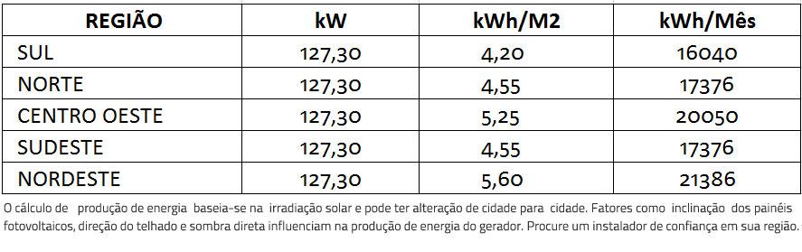 GERADOR-DE-ENERGIA-SOLAR-FRONIUS-SOLO-ROMAGNOLE-ALDO-SOLAR-ON-GRID-GEF-127,3KWP-BYD-POLI-HALF-CELL-ECO-25KW-1MPPT-TRIF-380V--|-Aldo-Solar