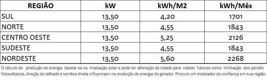 GERADOR-DE-ENERGIA-SOLAR-FRONIUS-METALICA-PERFIL-55CM-ROMAGNOLE-ALDO-SOLAR-ON-GRID-GF-13,5KWP-TRINA-MONO-PERC-HALF-CELL-375W-SYMOBR-12KW-2MPPT-TRIF-220V-|-Aldo-Solar