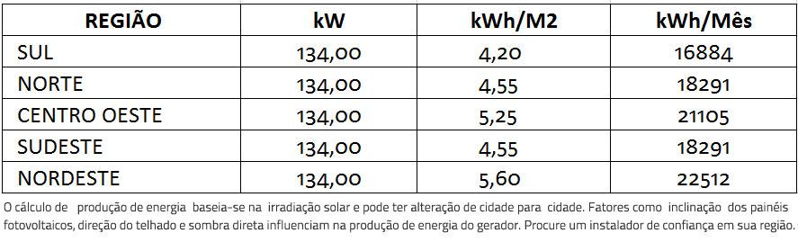 GERADOR-DE-ENERGIA-SOLAR-REFUSOL-COLONIAL-ROMAGNOLE-ALDO-SOLAR-ON-GRID-GEF-134KWP-BYD-POLI-HALF-CELL-SMART-50KW-3MPPT-TRIF-380V--|-Aldo-Solar