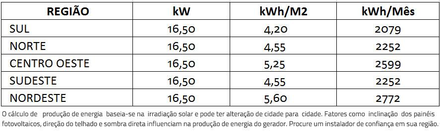 GERADOR-DE-ENERGIA-SOLAR-REFUSOL-SEM-ESTRUTURA-ALDO-SOLAR-ON-GRID-GF-16,5KWP-TRINA-MONO-HALF-CELL-375W-SMART-13KW-2MPPT-TRIF-220V-|-Aldo-Solar