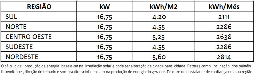 GERADOR-DE-ENERGIA-SOLAR-GROWATT-METALICA-ZIPADA-SOLAR-GROUP-ALDO-SOLAR-ON-GRID-GEF-16,75KWP-BYD-POLI-HALF-CELL-MID-15KW-2MPPT-TRIF-380V--|-Aldo-Solar