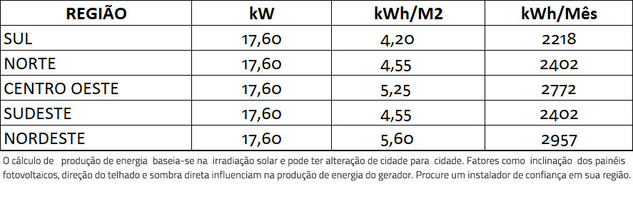 GERADOR-DE-ENERGIA-SOLAR-GROWATT-SEM-ESTRUTURA-ALDO-SOLAR-ON-GRID-GF-17,6KWP-BYD-MONO-PERC-HALF-CELL-400W-MID-15KW-2MPPT-TRIF-380V-|-Aldo-Solar