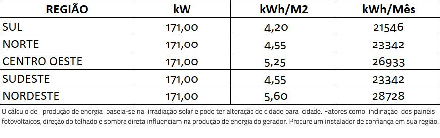 GERADOR-DE-ENERGIA-SOLAR-REFUSOL-SEM-ESTRUTURA-ALDO-SOLAR-ON-GRID-GF-171KWP-TRINA-MONO-PERC-HALF-CELL-375W-SMART-40KW-1MPPT-TRIF-380V-|-Aldo-Solar