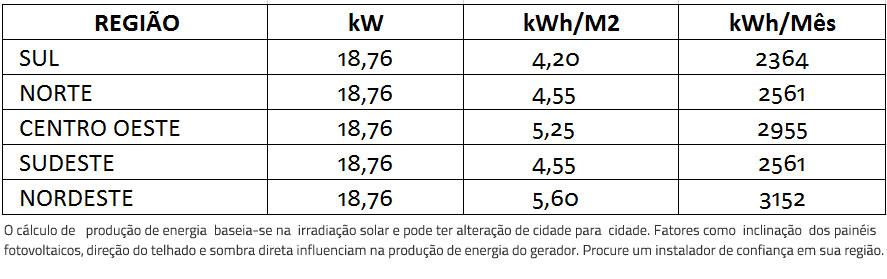 GERADOR-DE-ENERGIA-SOLAR-FRONIUS-ZERO-GRID-SEM-ESTRUTURA-ALDO-SOLAR-ZERO-GRID-GEF-18,76KWP-BYD-POLI-HALF-CELL-SYMO-BR-15KW-1MPPT-TRIF-220V--|-Aldo-Solar