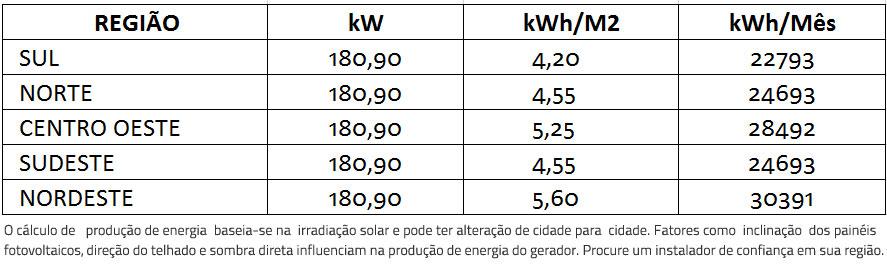 GERADOR-DE-ENERGIA-SOLAR-FRONIUS-METALICA-TRAPEZOIDAL-ROMAGNOLE-ALDO-SOLAR-ON-GRID-GEF-180,9KWP-BYD-POLI-HALF-CELL-ECO-27KW-1MPPT-TRIF-380V--|-Aldo-Solar