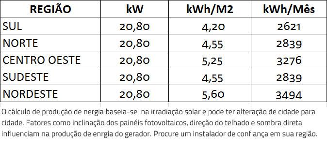 GERADOR-DE-ENERGIA-SOLAR-GROWATT-SEM-ESTRUTURA-ALDO-SOLAR-ON-GRID-GF-20,8KWP-BYD-MONO-PERC-HALF-CELL-400W-MID-20KW-2MPPT-TRIF-380V-|-Aldo-Solar