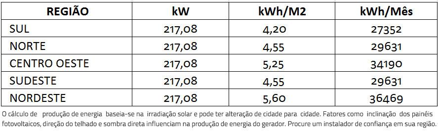 GERADOR-DE-ENERGIA-SOLAR-REFUSOL-ONDULADA-ROMAGNOLE-ALDO-SOLAR-ON-GRID-GEF-217,08KWP-BYD-POLI-HALF-CELL-SMART-40KW-1MPPT-TRIF-380V--|-Aldo-Solar