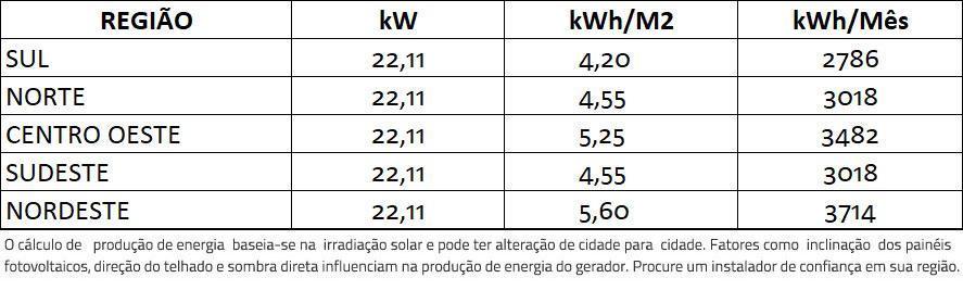 GERADOR-DE-ENERGIA-SOLAR-GROWATT-METALICA-PERFIL-55CM-ROMAGNOLE-ALDO-SOLAR-ON-GRID-GEF-22,11KWP-BYD-POLI-HALF-CELL-MID-20KW-2MPPT-TRIF-380V--|-Aldo-Solar