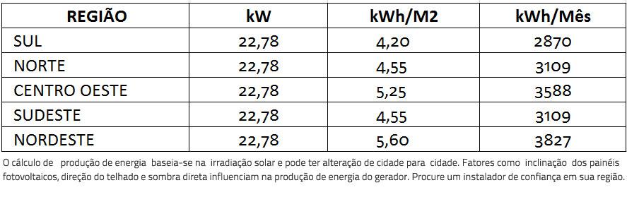 GERADOR-DE-ENERGIA-SOLAR-FRONIUS-ZERO-GRID-ROSCA-DUPLA-METAL-K2-SYSTEMS-ALDO-SOLAR-ZERO-GRID-GEF-22,78KWP-BYD-POLI-HALF-CELL-SYMO-20KW-2MPPT-TRIF-380V--|-Aldo-Solar