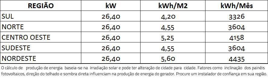 GERADOR-DE-ENERGIA-SOLAR-REFUSOL-SEM-ESTRUTURA-ALDO-SOLAR-ON-GRID-GF-26,4KWP-BYD-MONO-PERC-HALF-CELL-400W-SMART-25KW-2MPPT-TRIF-380V-|-Aldo-Solar